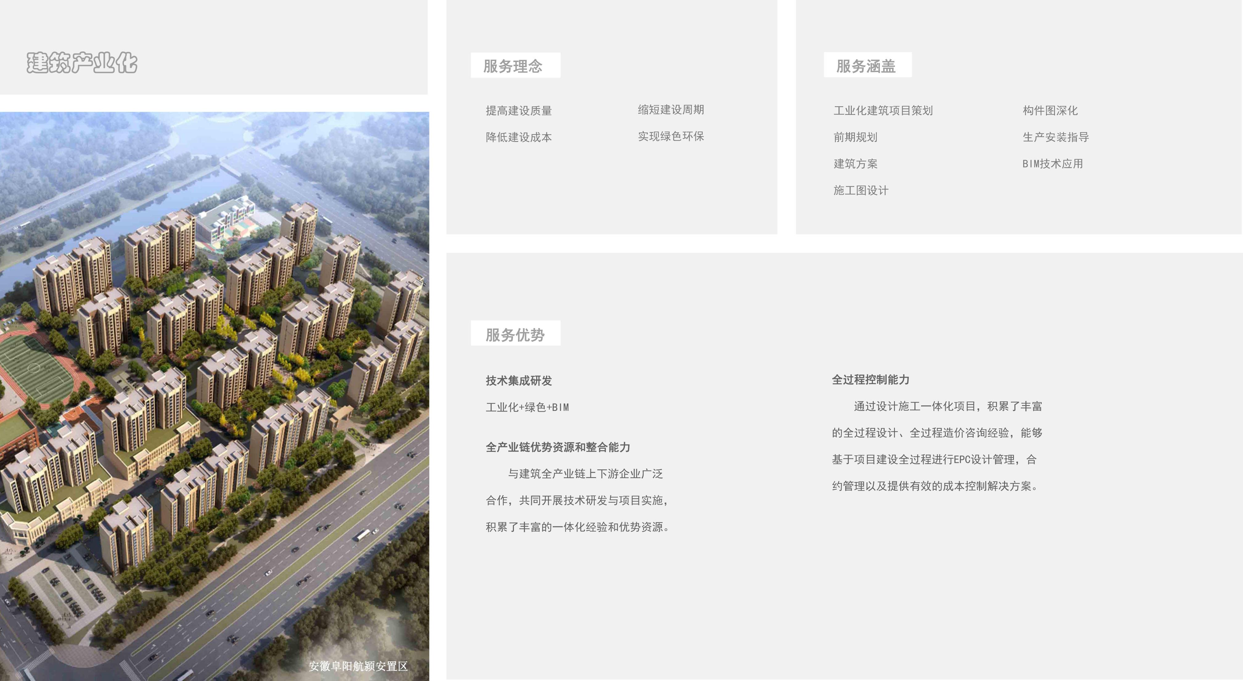 建筑产业化.jpg